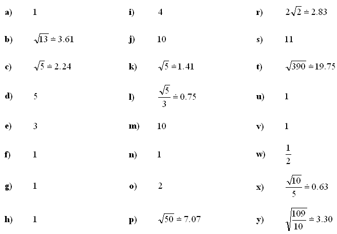 Complex numbers and complex equations - Answers to Exercise 2