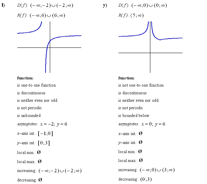 Linear fractional function - Answers to Exercise 1