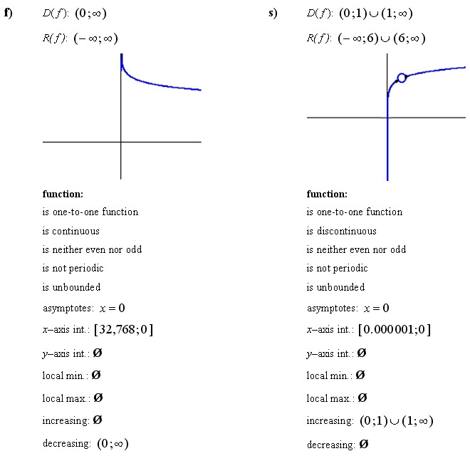 Logarithmic function - Answers to Exercise 1