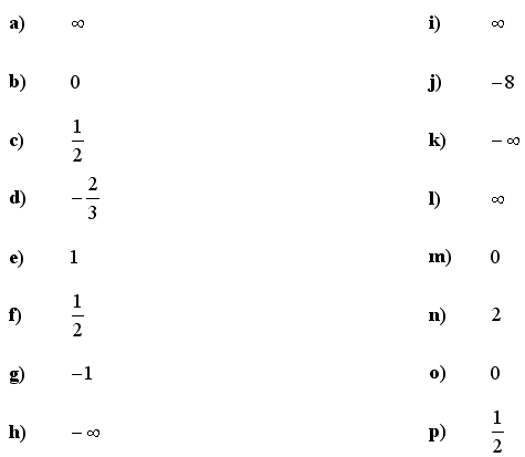 Limit of a sequence - Answers to Exercise 1