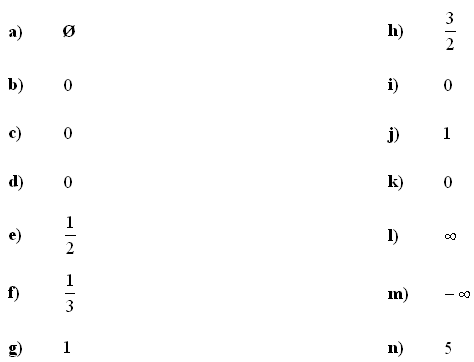 Limit of a sequence - Answers to Exercise 3