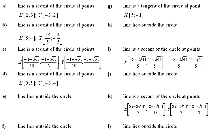 Analytic geometry of the conic sections - Answers to Exercise 2