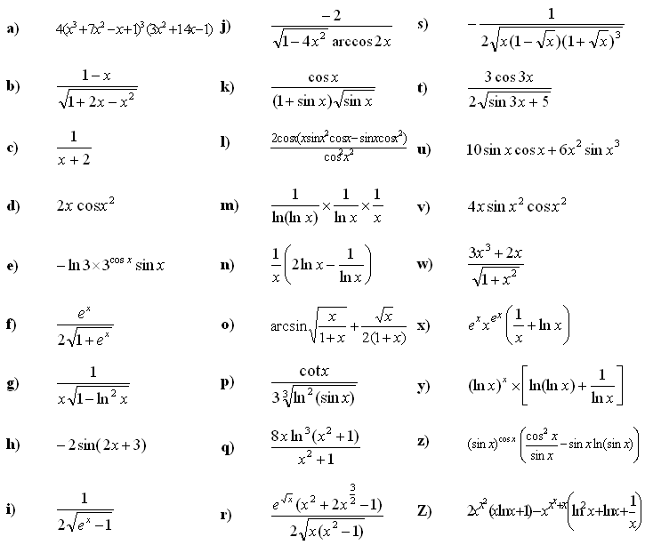 Derivative of a function - Answers to Exercise 3
