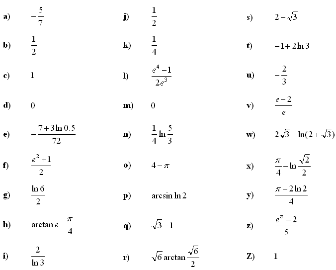 Definite integral of a function - Answers to Exercise 2