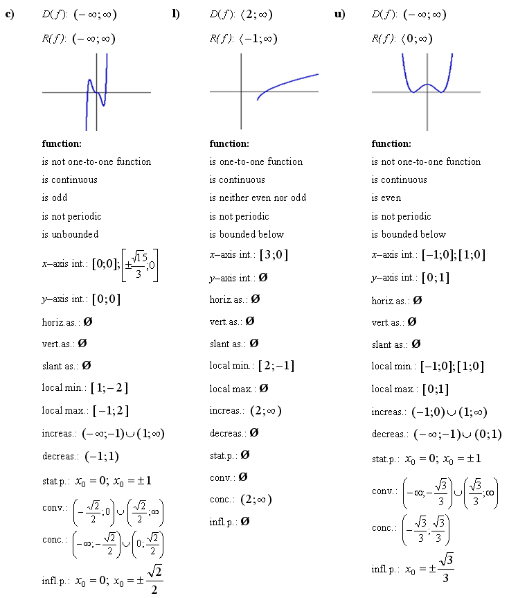 Analysis of functions, Properties of functions - Answers to Exercise 1