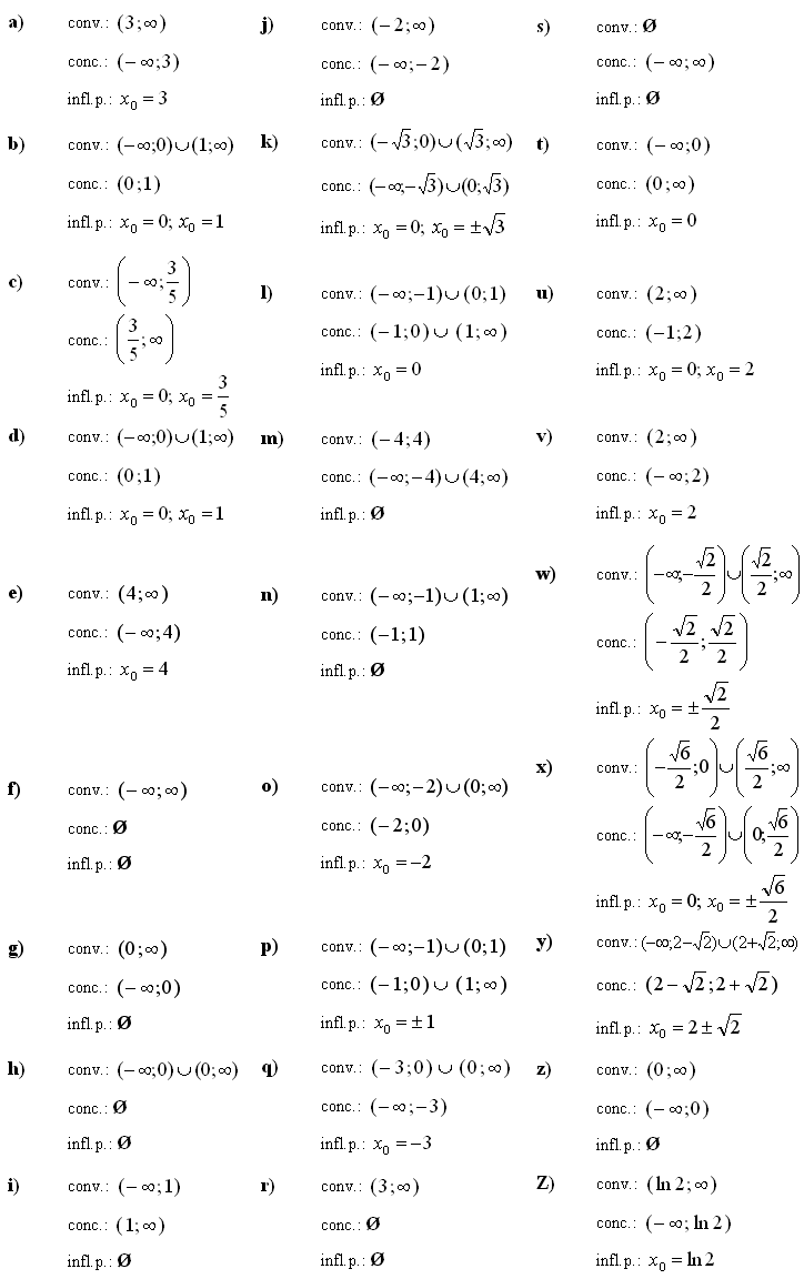 Convexity and concavity of a function, Inflection points - Answers to Exercise 1