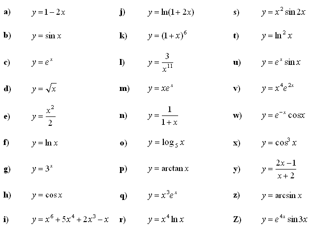 Derivative of a function - Exercise 4