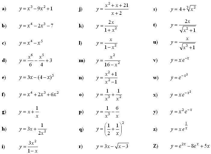 Convexity and concavity of a function, Inflection points - Exercise 1